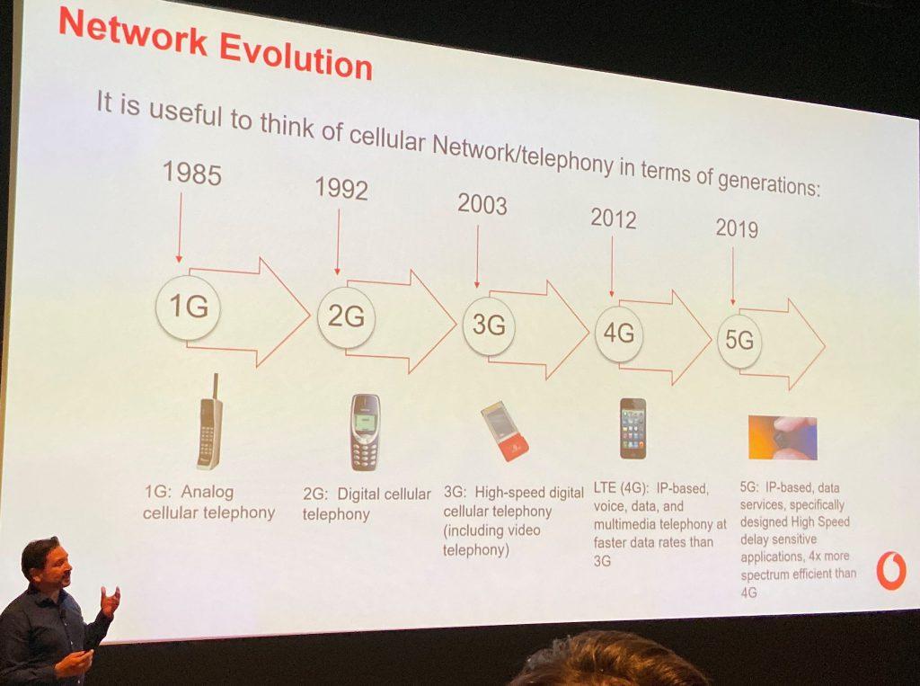 smart phone evolution
